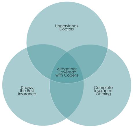 v_diagram